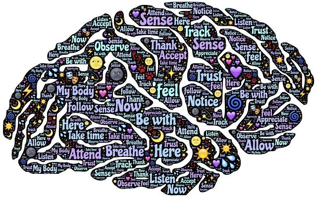 app mindfulness