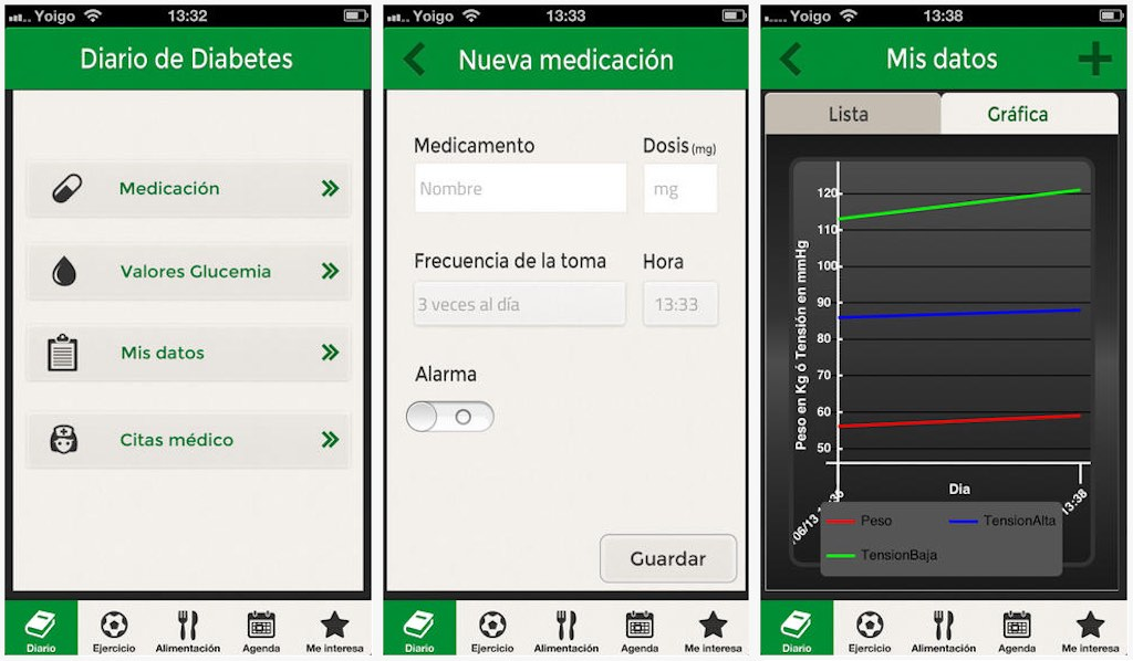 fede app